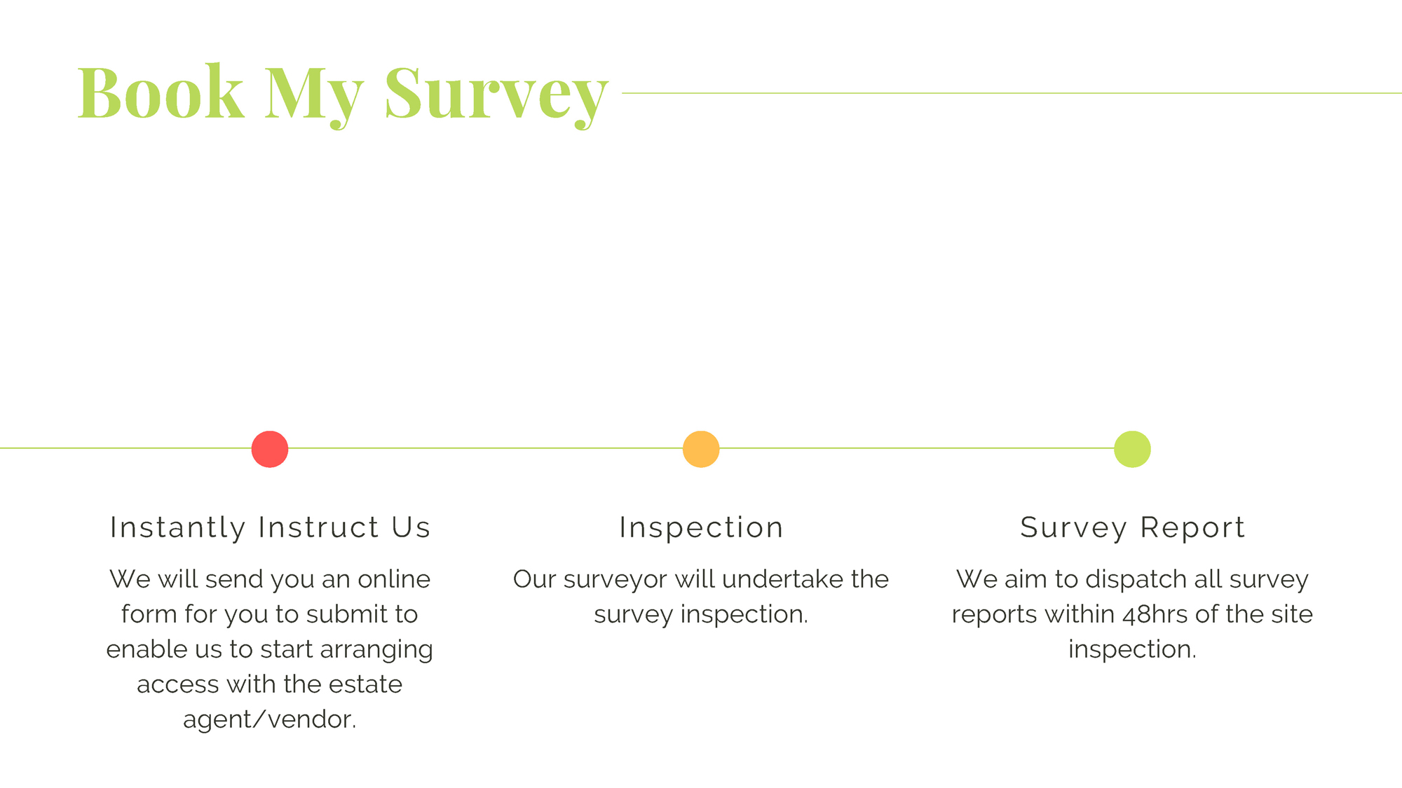 Modrics Surveyors